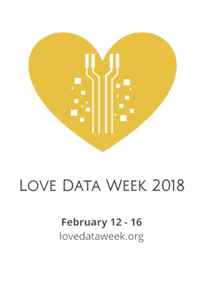 Love Data Week: The temperature of Uppsala – observations since 1722
